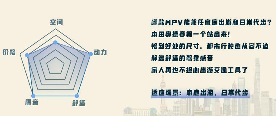 广州租车推荐三款7座MPV商务车型大比对_广州租车包车 首选广州蓝图租车公司